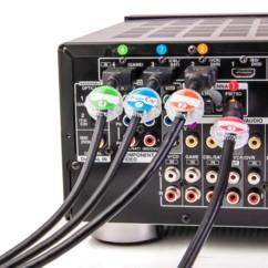 Identificateurs de câbles - 24 pièces - Ronds